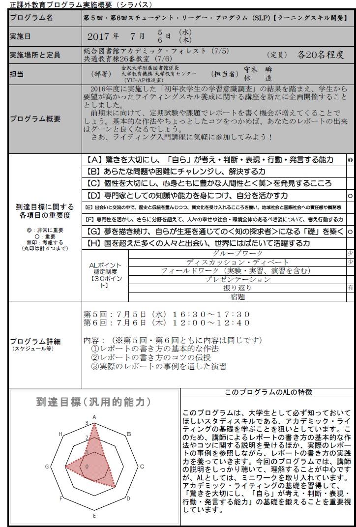 第5・6回SLP(シラバス).jpg