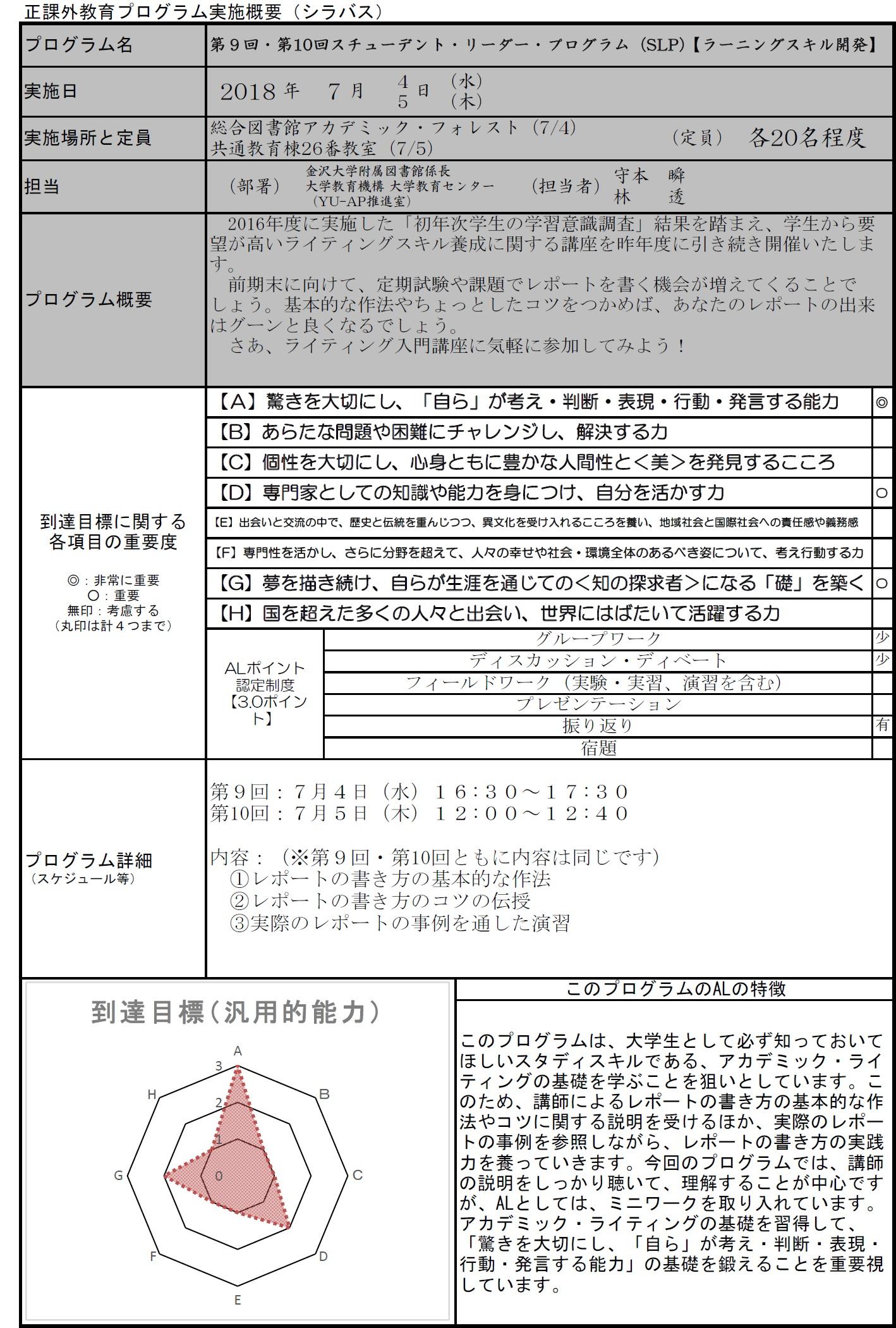 第9・10回SLPチラシ(シラバス).jpg